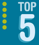 Top 5 Questions I Heard from Clients Related to Project & Portfolio Management in 2012