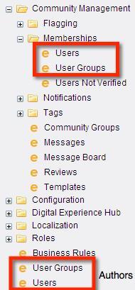 Ektron User Groups
