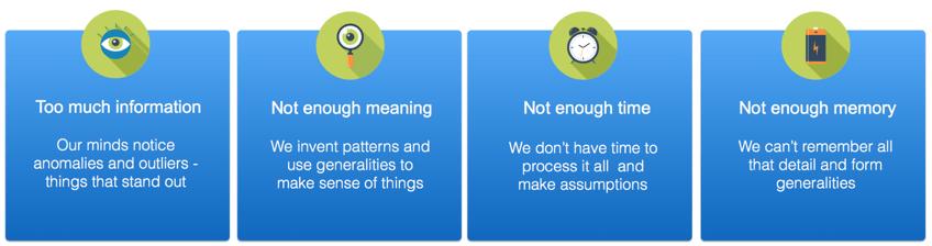 DesignThinking.png