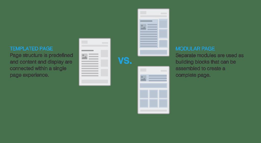 Visualization of Modular Design