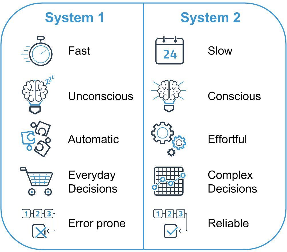 System-1-vs-System-2.jpg